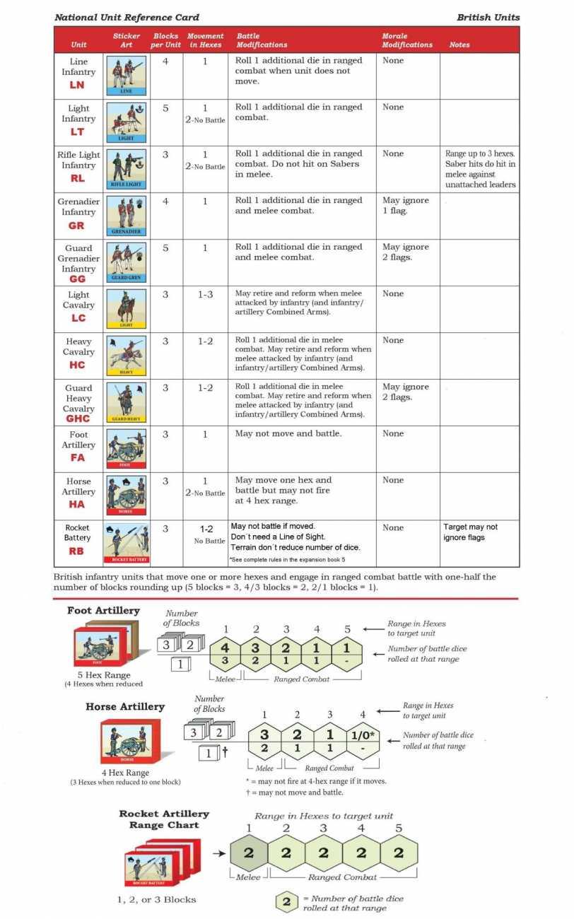 charts_British_1_2015-05-30.jpg