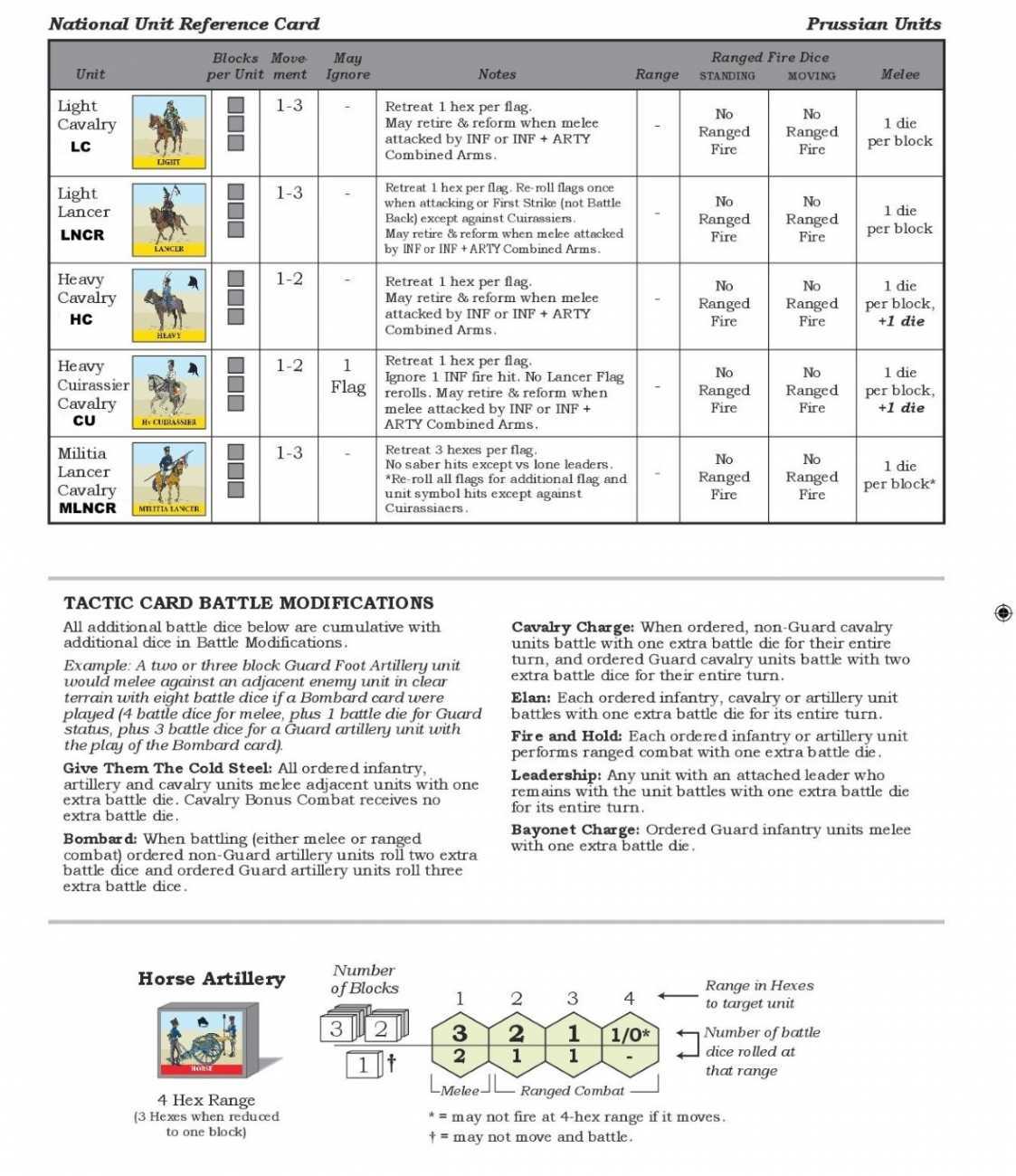 charts_Prussian_02.jpg