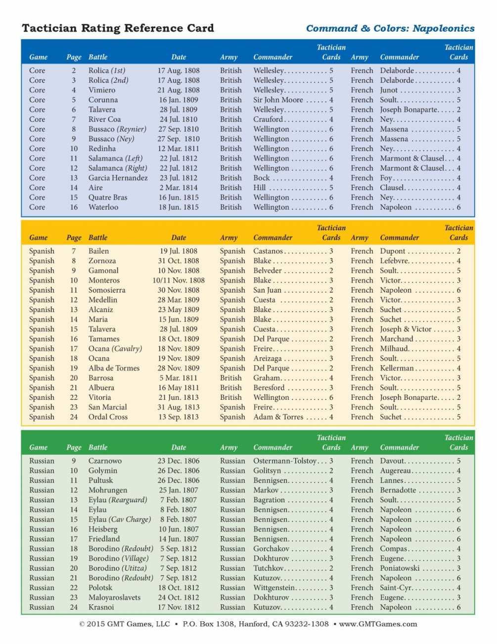 charts_Tactician1.jpg