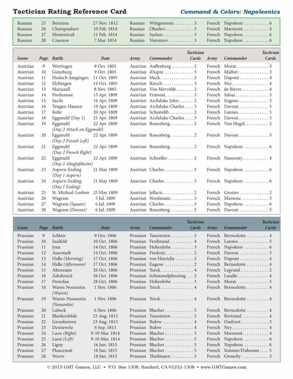 charts_Tactician2.jpg
